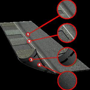 laminated shingles